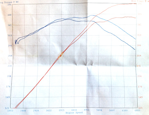 JR Tuning UK - Mercedes C63 AMG Remap Tuning - ECU remapping, C63